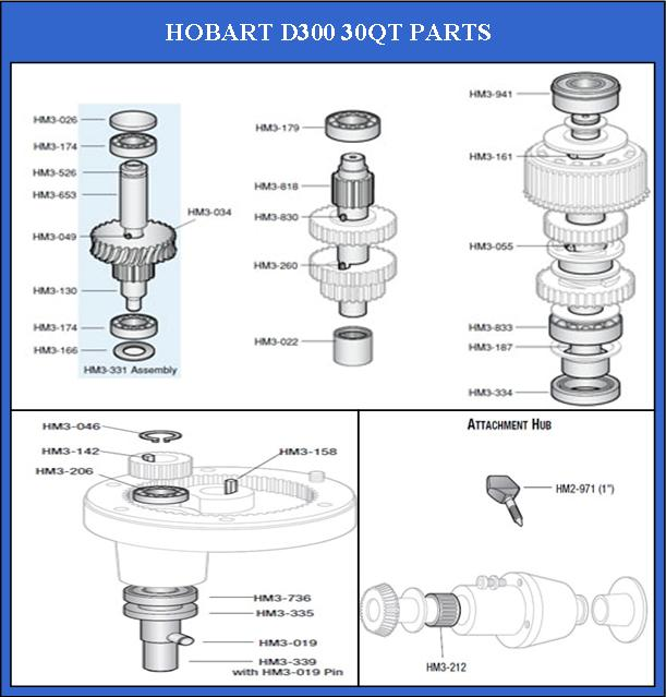 d300 parts?t=1398725710 hobart 140 qt mixer parts diagram periodic & diagrams science hobart d300 mixer wiring diagram at gsmx.co