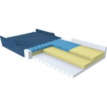 "ReliaCare Pressure Pro I Mattress Raised Side Rails 80""Lx36""Wx6""D"