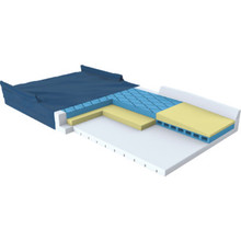 "ReliaCare Pressure Pro II Mattress Raised Side Rails 80""Lx36""Wx6""D"