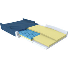 "ReliaCare Pressure Pro III Mattress Raised Side Rails 76""Lx36""Wx6""D"