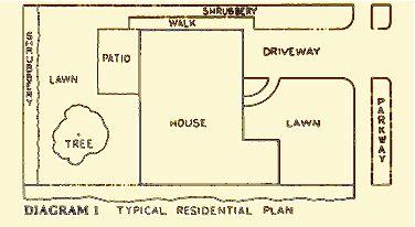 typical-residential-plan-diagram-1.jpg