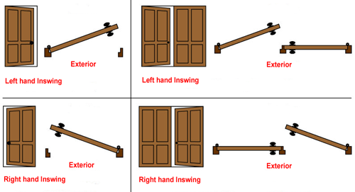 Right Hand OR Left Hand inswing (your option)  sc 1 st  Discount Doors Center : inswing door - pezcame.com