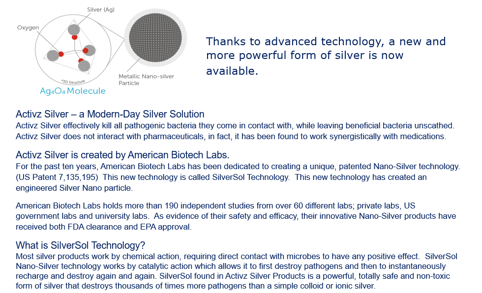 what-is-nano-silver.png