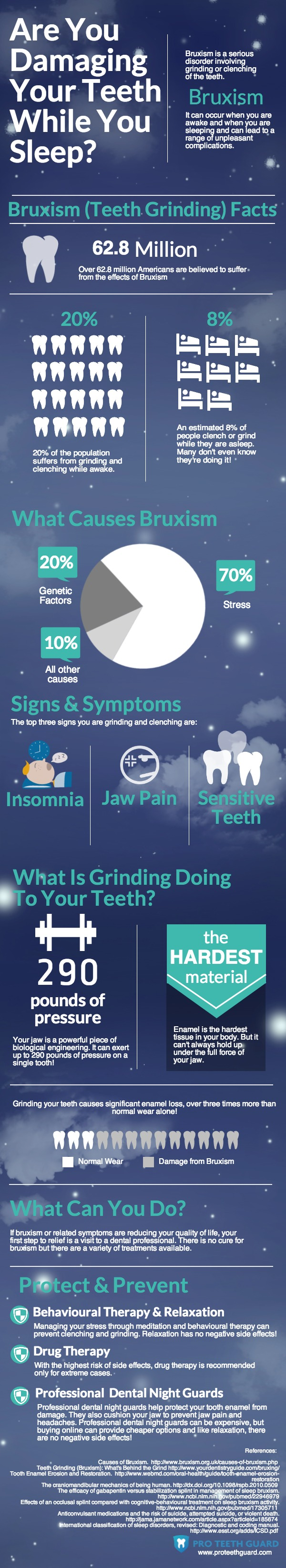Are you damaging your teeth while you sleep?
