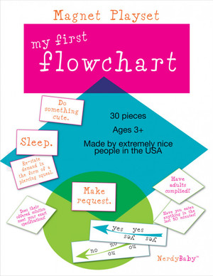 MY FIRST FLOWCHART -- 30-piece Magnet set for kids