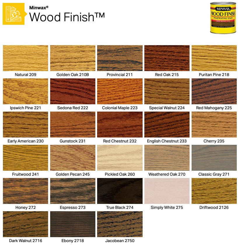 Minwax Express Color Minwax-stain-color-chart.png