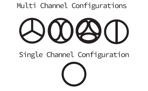 edm-electrode-configurations.png
