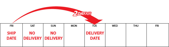 b-2nd-day-air-shipping-graphic.jpg