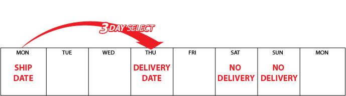 b-3-day-air-shipping-graphic-week.jpg