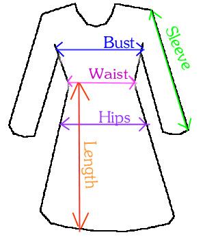measurements.jpg