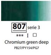 Sennelier Artists Oils - Chromium Green Deep S3