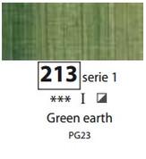 Sennelier Artists Oils - Green Earth S1