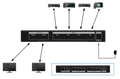 HDMI 4 In 2 Out 4K Matrix Switch 4X2