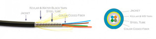12 Fiber 250um OM3 Armored Direct Burial Optical Cable 10GB