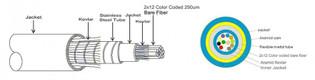 TF24-OM3-PL-BK 24 Fiber 250um OM3 Armored Indoor Outdoor Plenum Optical Cable