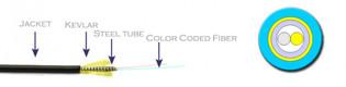 OM3 Multimode Armored TiniFiber Patch Cords SC-SC Plenum