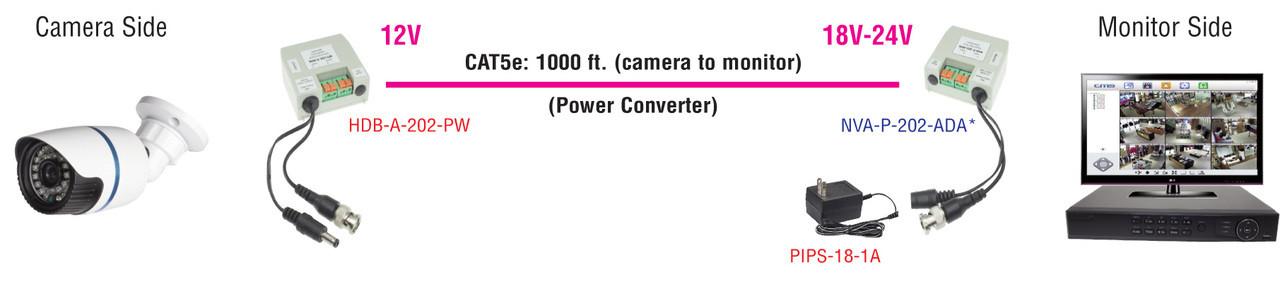 Single HD-TVI / HDCVI / AHD / CVBS Active Video Balun Kit
