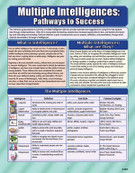Multiple Intelligences: Pathways to Success