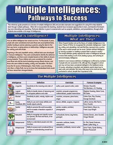 Multiple Intelligences: Pathways to Success - National ...