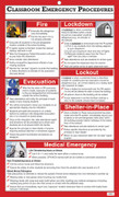 Classroom Emergency Procedures Poster