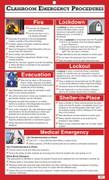 Classroom Emergency Procedures Poster