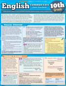 English Common Core State Standards, 10th grade