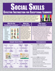Social Skills: Effective Strategies for Exceptional Learners
