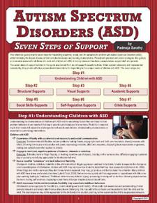 Autism Spectrum Disorders (ASD) 7SSC