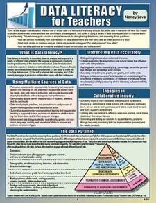 Data Literacy for Teachers