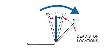 opening-degrees.jpg