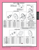 Butcher Boy B12,B14,B16,SA16 & SA20 - Meat Bandsaw Parts List