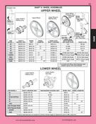 Biro 11,22,33,34, 1433,3334,44,4436,55 - Meat Bandsaw Parts List
