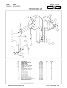 TorRey ST-295PE Meat Bandsaw Parts List