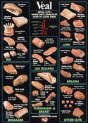 Veal Cut Poster