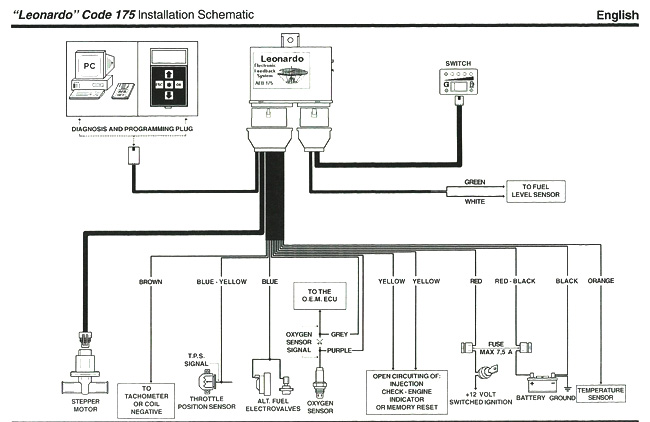 aeb175 leonardo electronic feedback system lpg manual connection omvl millenium single point lambda controller lpg gas conversion wiring diagram at aneh.co