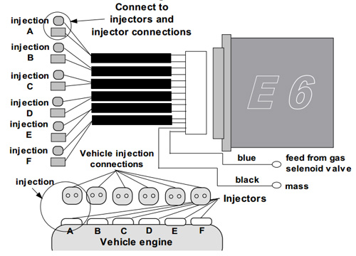 e6 6 cylinders injectors emulator for lpg autogas?t=1424781101 e6 6cyl injectors emulator zavoli lpg wiring diagram at edmiracle.co
