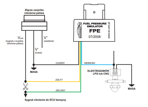 fuel pressure emulator fpe installation diagram?t=1424781985 ac stag fuel pressure emulator fpe lpg switch wiring diagram at gsmx.co