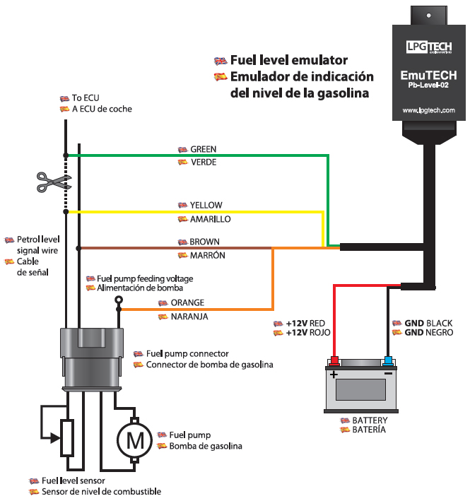 lpgtech emutech petrol level gauge lpg emulator diagram connection?t\=1449067974 2008 mazda 6 wiring diagram fuel level indicator 2008 wiring  at gsmx.co