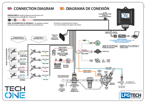 lpgtech one connection diagram?t=1431533834 lpgtech tech one lpg cng controller lpg gas conversion wiring diagram at aneh.co