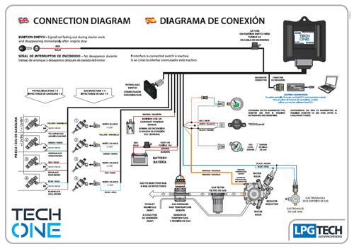 LPGTECH Tech ONE LPG CNG Controller – Lpg Engine Diagram