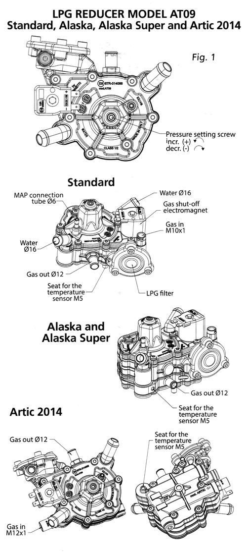 Tomasetto AT09 ALASKA 135HP Autogas Reducer – Lpg Engine Diagram
