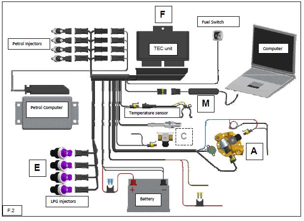 vialle lsi 4 cylinders ecu controller set rh lpgshop co uk 2G DSM ECU Pinout ECU Circuits