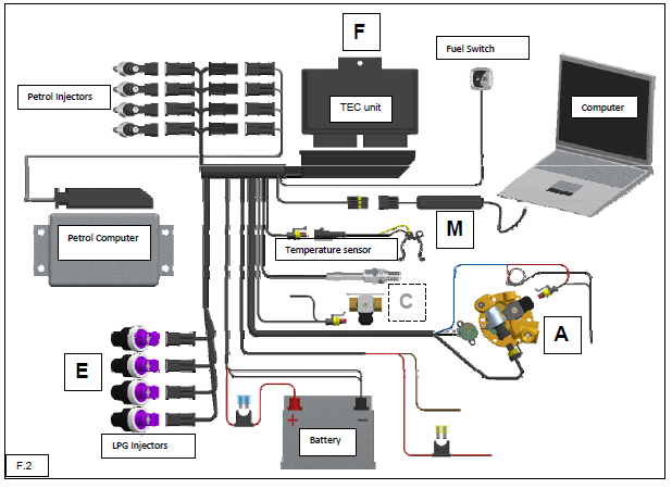 vialle control unit ecu lsi diagram manual?td1446737847 aeb lpg wiring diagram efcaviation com aeb lpg wiring diagram at honlapkeszites.co