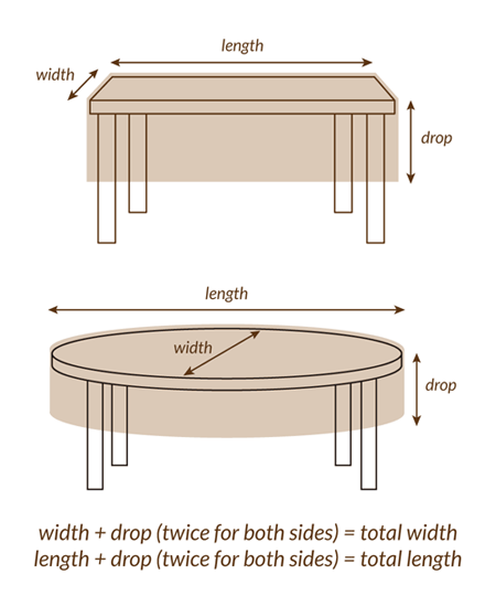 Square, Rectangular Or Oval Tablecloths. Width Length