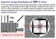 KT&C KPC-LV40NU 700TVL High Resolution