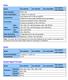 Geovision GV-LX4C3D2 DVR V3 4 Channel SPEC PAGE 1