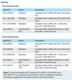Geovision GV-Compact DVR V3 MODELS