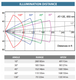 Axton AT-12E-S PoE IR LED Beam and Range Chart