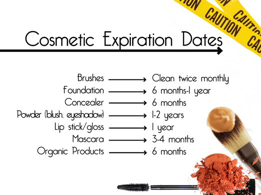 Common makeup mistakes to avoid- Expiry Guideline For Makeup Products