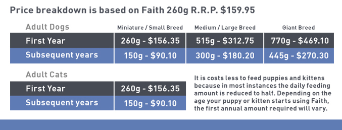 faith-price-breakdown-2.jpg